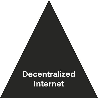 Decentralized Internet